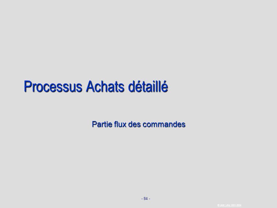 - 84 - © Léon Lévy 2001-2004 Processus Achats détaillé Partie flux des commandes