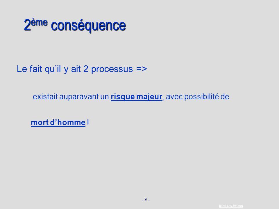 - 9 - © Léon Lévy 2001-2004 2 ème conséquence Le fait quil y ait 2 processus => existait auparavant un risque majeur, avec possibilité de mort dhomme