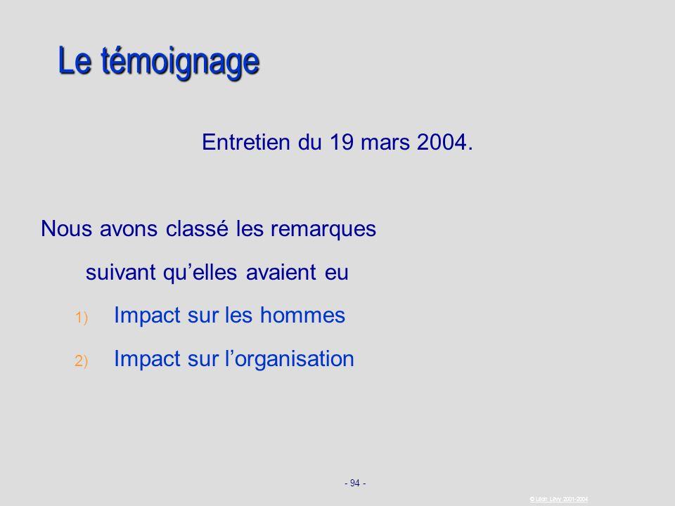 - 94 - © Léon Lévy 2001-2004 Le témoignage Entretien du 19 mars 2004. Nous avons classé les remarques suivant quelles avaient eu 1) 1) Impact sur les