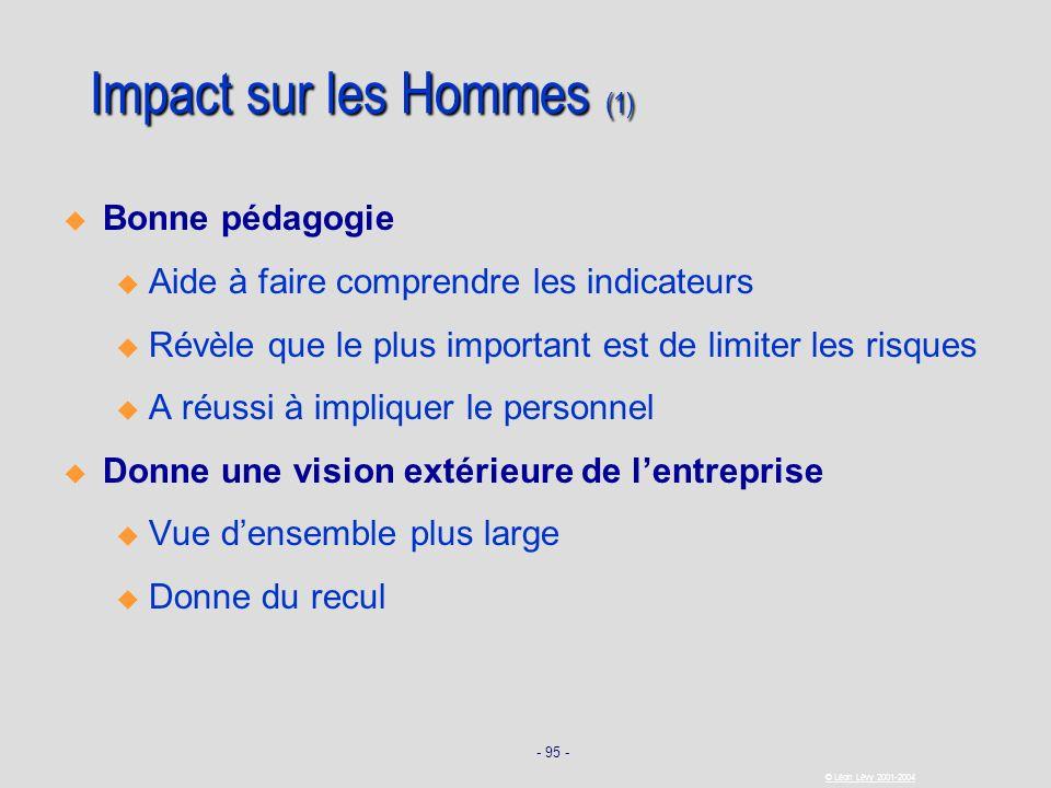 - 95 - © Léon Lévy 2001-2004 Impact sur les Hommes (1) Bonne pédagogie u u Aide à faire comprendre les indicateurs u u Révèle que le plus important es