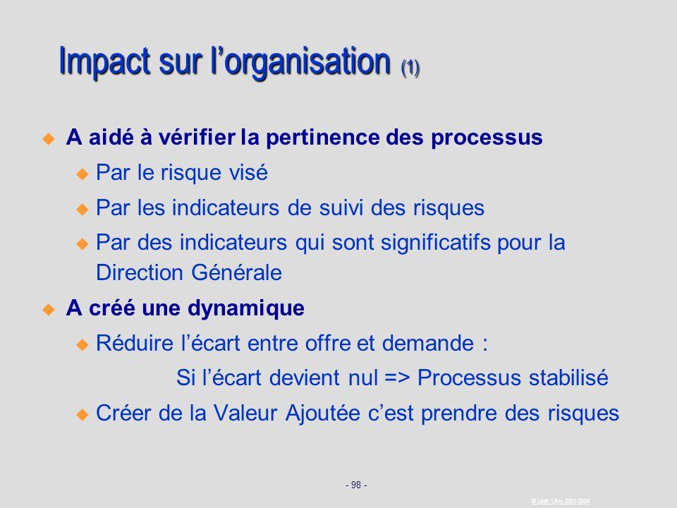 - 98 - © Léon Lévy 2001-2004 Impact sur lorganisation (1) A aidé à vérifier la pertinence des processus u u Par le risque visé u u Par les indicateurs