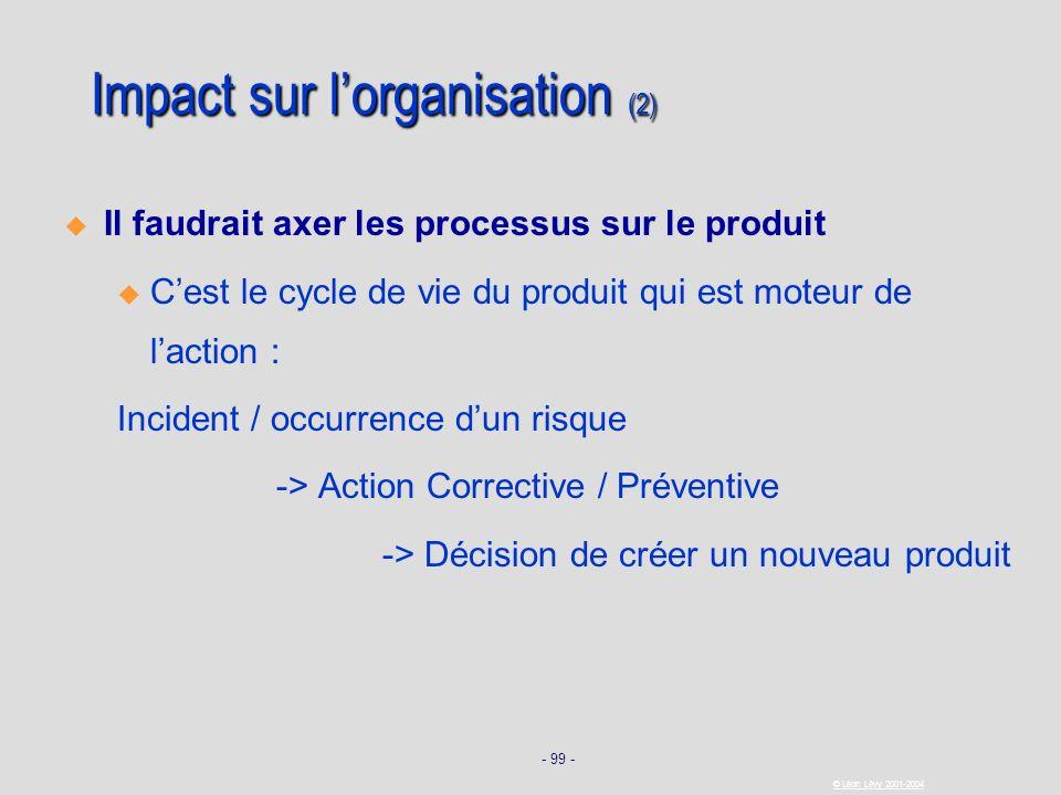 - 99 - © Léon Lévy 2001-2004 Impact sur lorganisation (2) Il faudrait axer les processus sur le produit u u Cest le cycle de vie du produit qui est mo