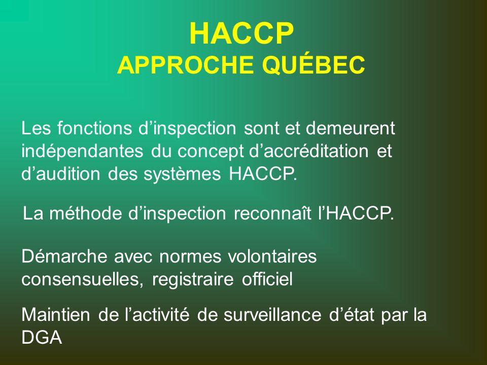 HACCP APPROCHE QUÉBEC Démarche avec normes volontaires consensuelles, registraire officiel La méthode dinspection reconnaît lHACCP. Maintien de lactiv