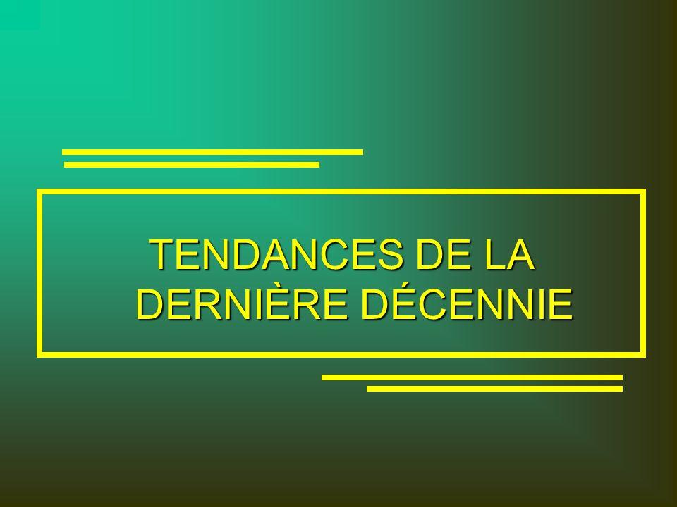 TENDANCES DE LA DERNIÈRE DÉCENNIE
