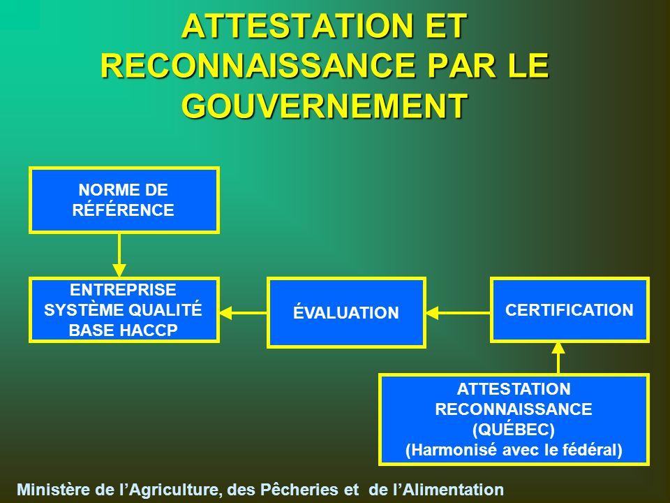 ATTESTATION ET RECONNAISSANCE PAR LE GOUVERNEMENT NORME DE RÉFÉRENCE ENTREPRISE SYSTÈME QUALITÉ BASE HACCP ÉVALUATION CERTIFICATION ATTESTATION RECONNAISSANCE (QUÉBEC) (Harmonisé avec le fédéral) Ministère de lAgriculture, des Pêcheries et de lAlimentation