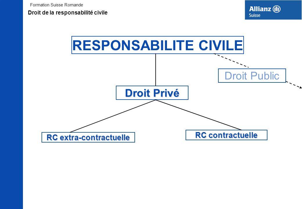 Formation Suisse Romande RESPONSABILITE CIVILE Droit Public RC extra-contractuelle RC contractuelle Droit Privé Droit de la responsabilité civile