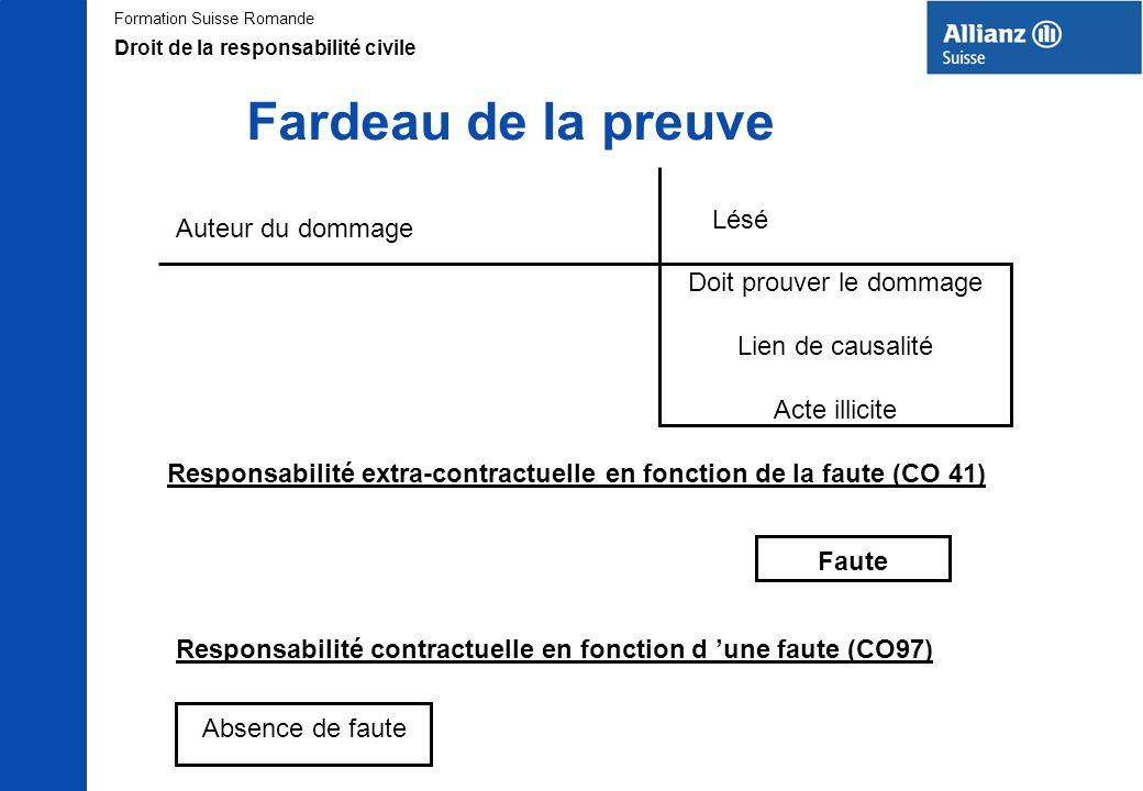 Formation Suisse Romande Fardeau de la preuve Doit prouver le dommage Lien de causalité Acte illicite Auteur du dommage Lésé Responsabilité extra-cont