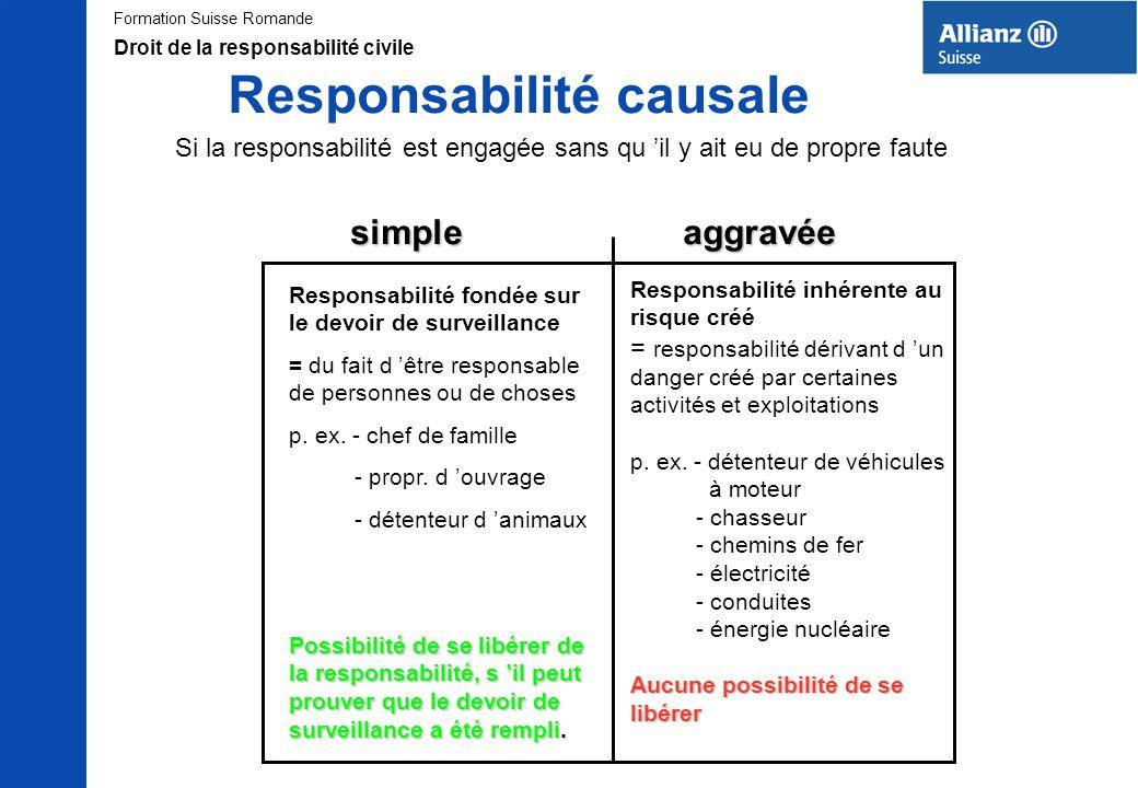 Formation Suisse Romande Responsabilité causale Si la responsabilité est engagée sans qu il y ait eu de propre faute Responsabilité fondée sur le devo