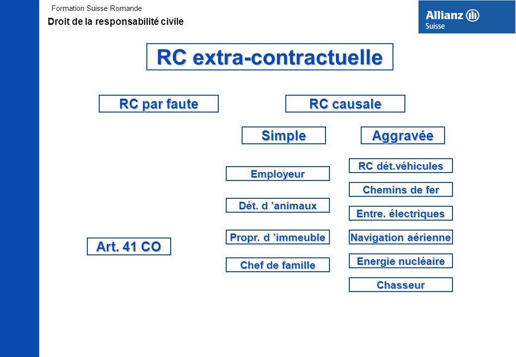 Formation Suisse Romande RC extra-contractuelle RC par faute RC causale SimpleAggravée Art. 41 CO Propr. d immeuble Chef de famille Dét. d animaux Emp