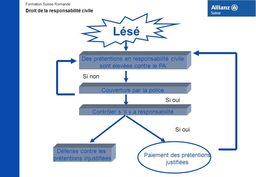 Formation Suisse Romande Lésé Des prétentions en responsabilité civile sont élevées contre le PA Couverture par la police Contrôler s il y a responsab