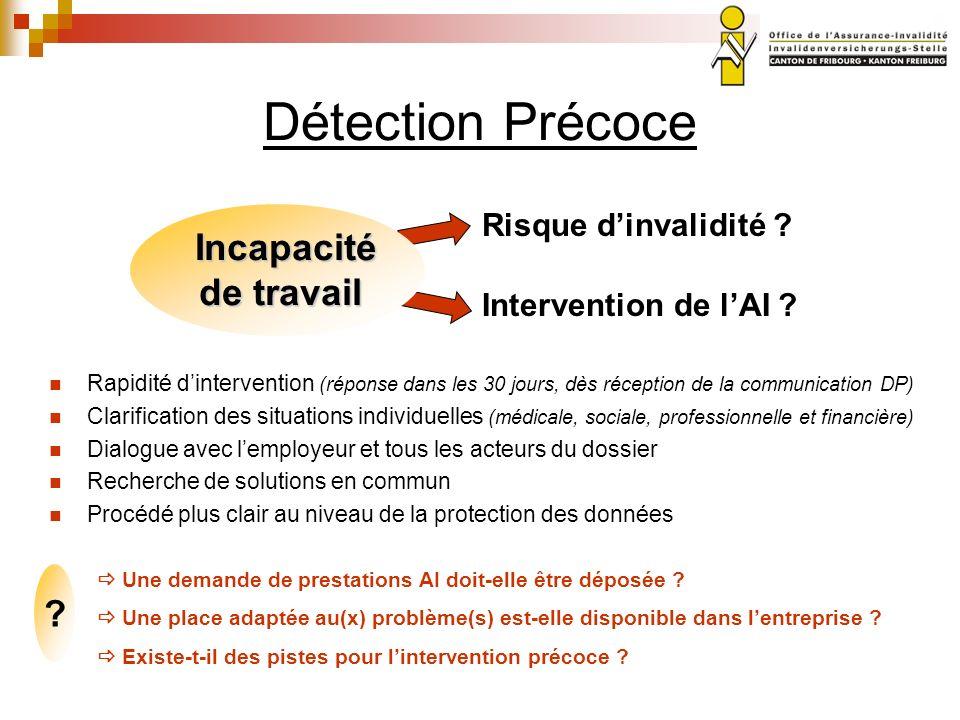 Intervention Précoce Mesures de réinsertion Reclassement Formation prof.