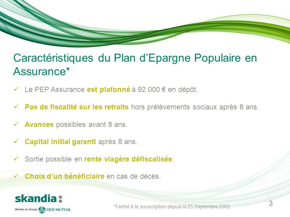 Caractéristiques du Plan dEpargne Populaire en Assurance* Le PEP Assurance est plafonné à 92 000 en dépôt. Pas de fiscalité sur les retraits hors prél