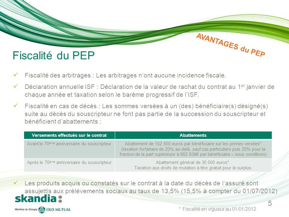 Fiscalité du PEP Fiscalité des arbitrages : Les arbitrages nont aucune incidence fiscale.