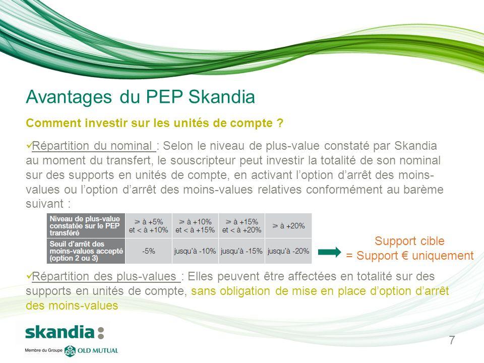 Avantages du PEP Skandia Comment investir sur les unités de compte ? Répartition du nominal : Selon le niveau de plus-value constaté par Skandia au mo