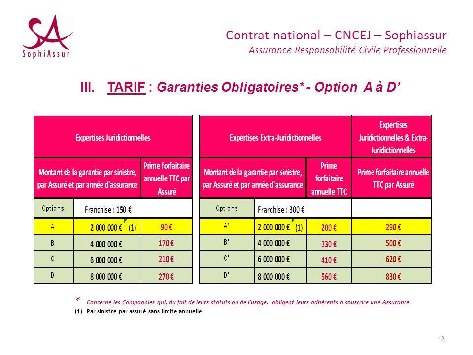 Contrat national – CNCEJ – Sophiassur Assurance Responsabilité Civile Professionnelle 12 III.TARIF : Garanties Obligatoires* - Option A à D * Concerne