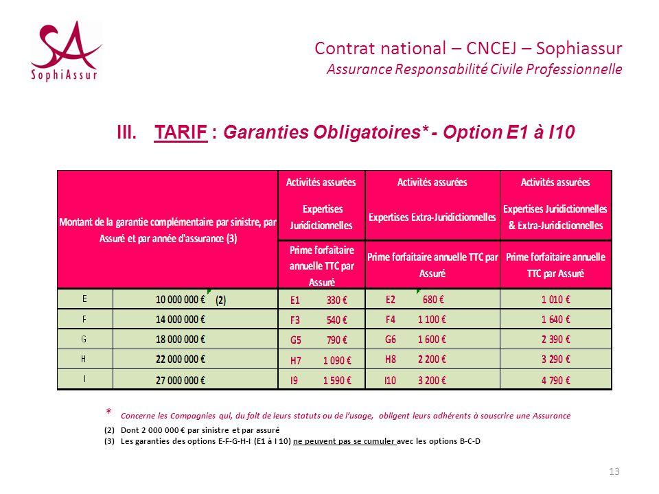 13 Contrat national – CNCEJ – Sophiassur Assurance Responsabilité Civile Professionnelle III.TARIF : Garanties Obligatoires* - Option E1 à I10 * Conce