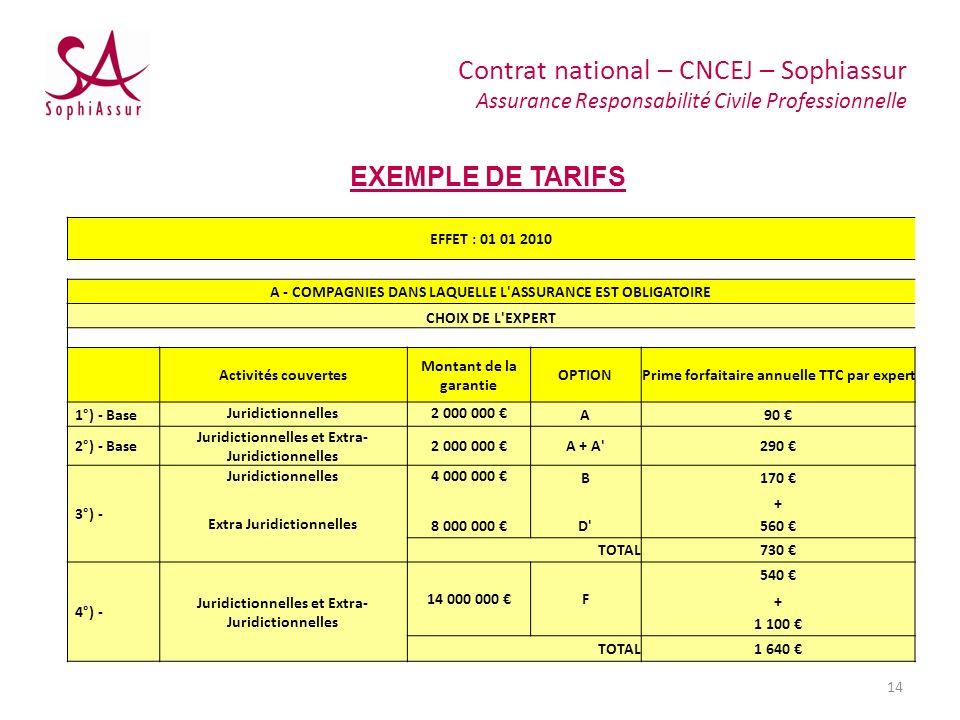 Contrat national – CNCEJ – Sophiassur Assurance Responsabilité Civile Professionnelle 14 EXEMPLE DE TARIFS EFFET : 01 01 2010 A - COMPAGNIES DANS LAQU