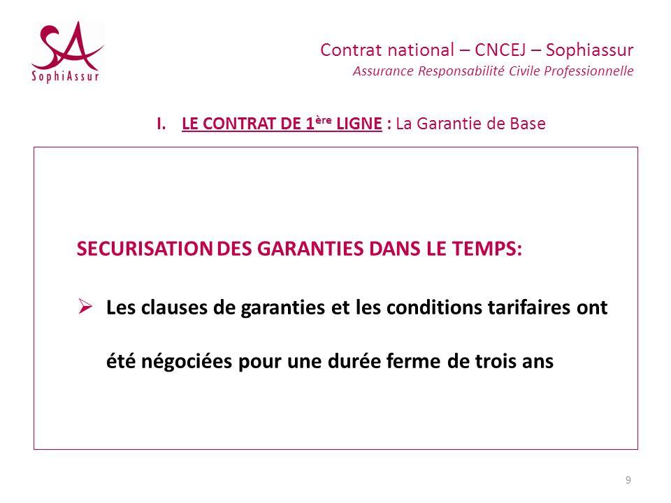 SECURISATION DES GARANTIES DANS LE TEMPS: Les clauses de garanties et les conditions tarifaires ont été négociées pour une durée ferme de trois ans Co