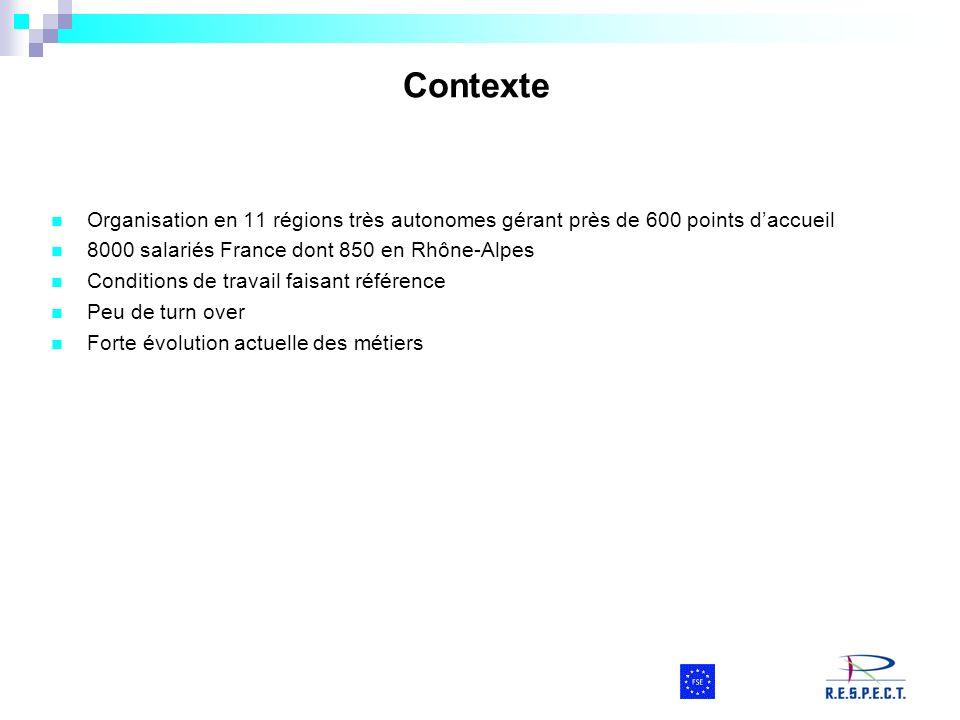 Organisation en 11 régions très autonomes gérant près de 600 points daccueil 8000 salariés France dont 850 en Rhône-Alpes Conditions de travail faisan