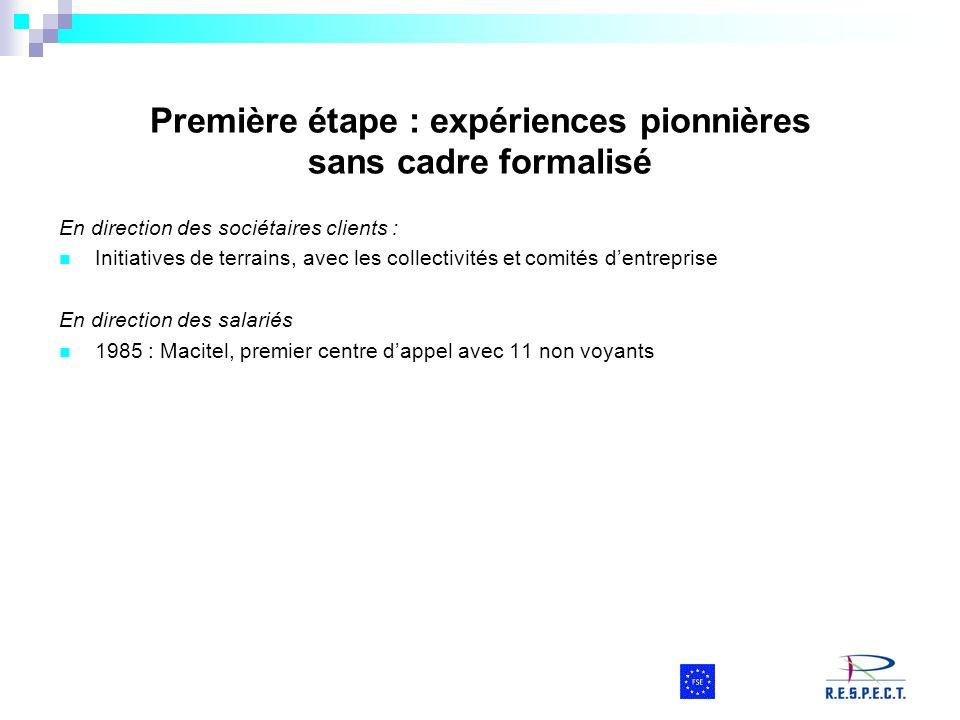 Première étape : expériences pionnières sans cadre formalisé En direction des sociétaires clients : Initiatives de terrains, avec les collectivités et