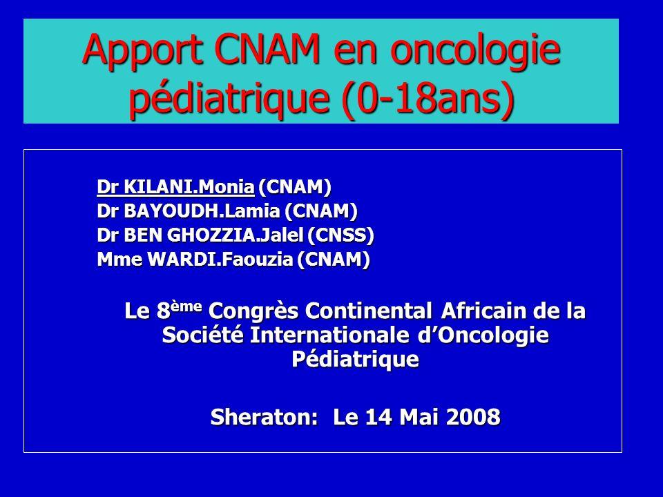 Apport CNAM en oncologie pédiatrique (0-18ans) Dr KILANI.Monia (CNAM) Dr BAYOUDH.Lamia (CNAM) Dr BEN GHOZZIA.Jalel (CNSS) Mme WARDI.Faouzia (CNAM) Le