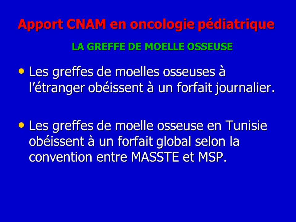 Apport CNAM en oncologie pédiatrique Les greffes de moelles osseuses à létranger obéissent à un forfait journalier. Les greffes de moelles osseuses à
