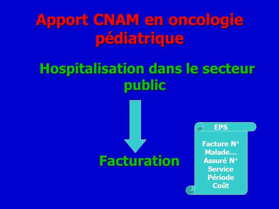 Apport CNAM en oncologie pédiatrique Hospitalisation dans le secteur public Hospitalisation dans le secteur publicFacturation EPS Facture N° Malade… A
