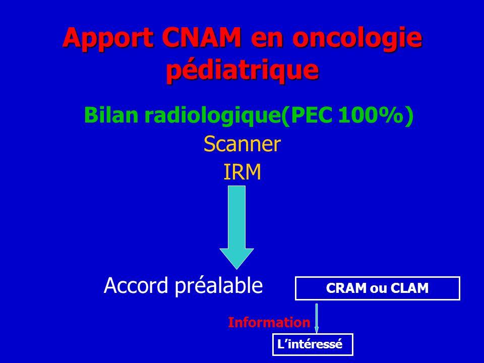 Apport CNAM en oncologie pédiatrique Bilan radiologique(PEC 100%) Scanner IRM Accord préalable CRAM ou CLAM Information Lintéressé