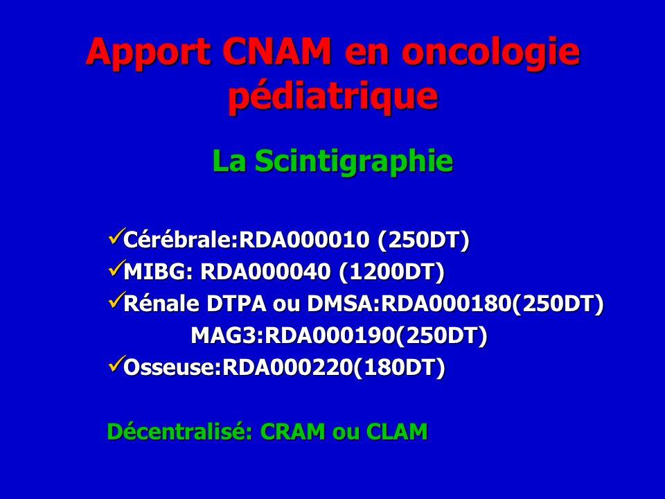 Apport CNAM en oncologie pédiatrique La Scintigraphie Cérébrale:RDA000010 (250DT) Cérébrale:RDA000010 (250DT) MIBG: RDA000040 (1200DT) MIBG: RDA000040
