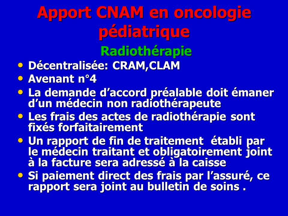 Radiothérapie Décentralisée: CRAM,CLAM Décentralisée: CRAM,CLAM Avenant n°4 Avenant n°4 La demande daccord préalable doit émaner dun médecin non radio