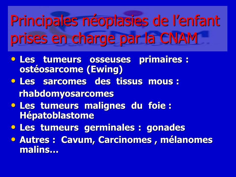 Les tumeurs osseuses primaires : ostéosarcome (Ewing) Les tumeurs osseuses primaires : ostéosarcome (Ewing) Les sarcomes des tissus mous : Les sarcome