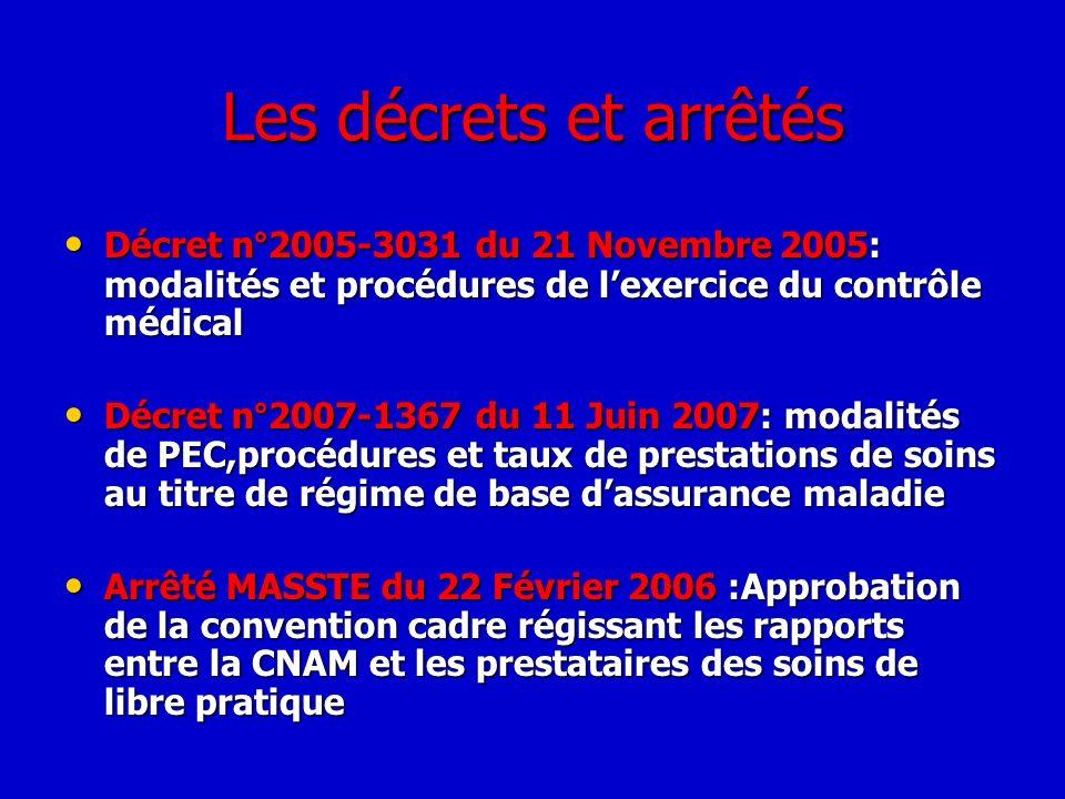 Les décrets et arrêtés Décret n°2005-3031 du 21 Novembre 2005: modalités et procédures de lexercice du contrôle médical Décret n°2005-3031 du 21 Novem