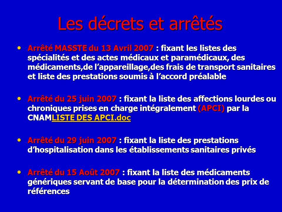 Les décrets et arrêtés Arrêté MASSTE du 13 Avril 2007 : fixant les listes des spécialités et des actes médicaux et paramédicaux, des médicaments,de la