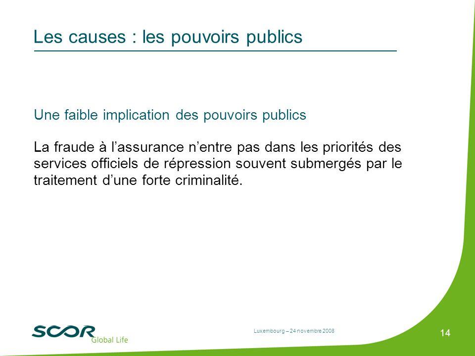 Luxembourg – 24 novembre 2008 14 Les causes : les pouvoirs publics Une faible implication des pouvoirs publics La fraude à lassurance nentre pas dans
