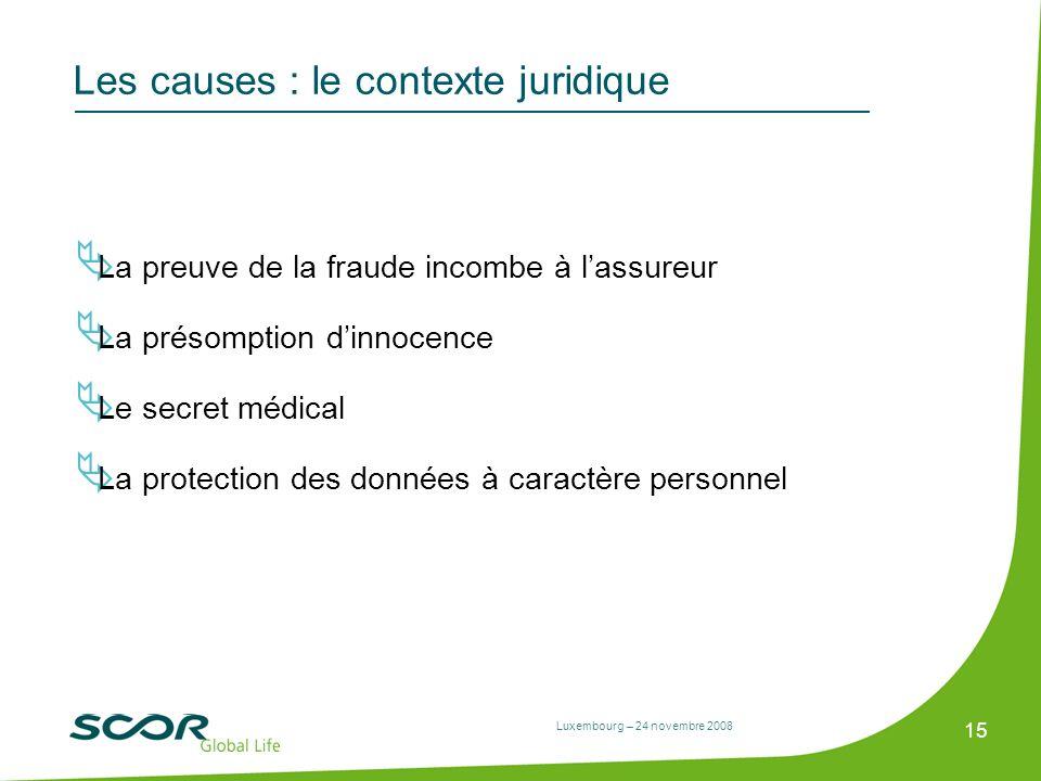 Luxembourg – 24 novembre 2008 15 Les causes : le contexte juridique La preuve de la fraude incombe à lassureur La présomption dinnocence Le secret méd