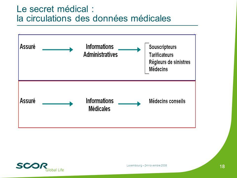 Luxembourg – 24 novembre 2008 18 Le secret médical : la circulations des données médicales