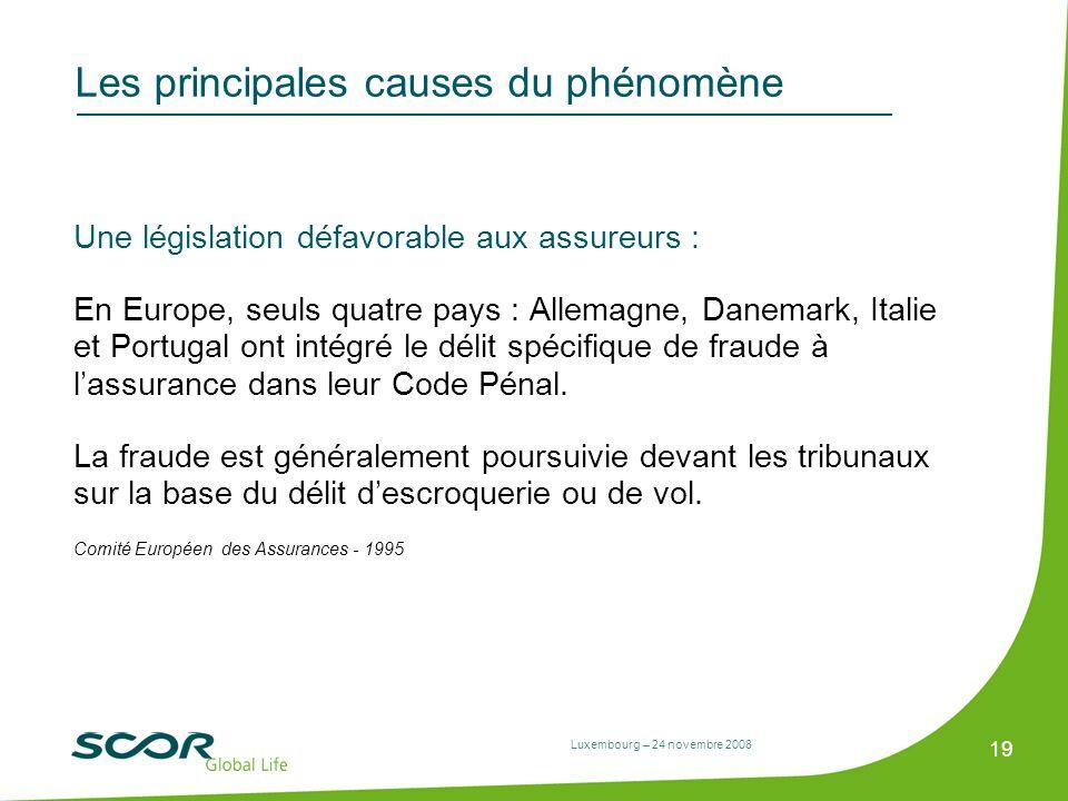 Luxembourg – 24 novembre 2008 19 Les principales causes du phénomène Une législation défavorable aux assureurs : En Europe, seuls quatre pays : Allema