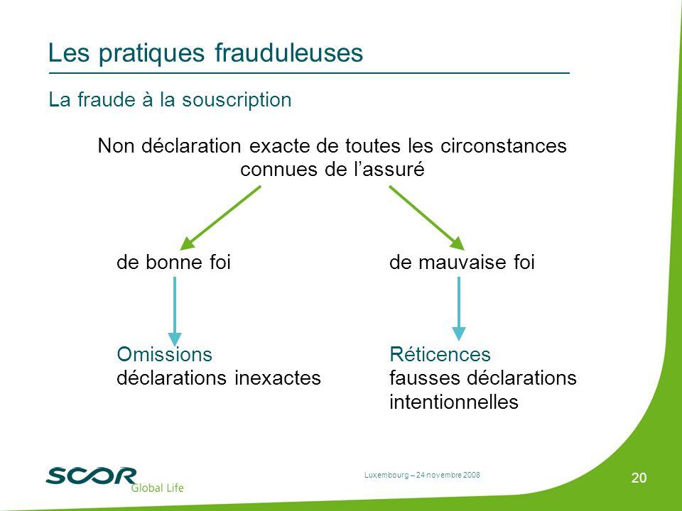 Luxembourg – 24 novembre 2008 20 Les pratiques frauduleuses La fraude à la souscription Non déclaration exacte de toutes les circonstances connues de