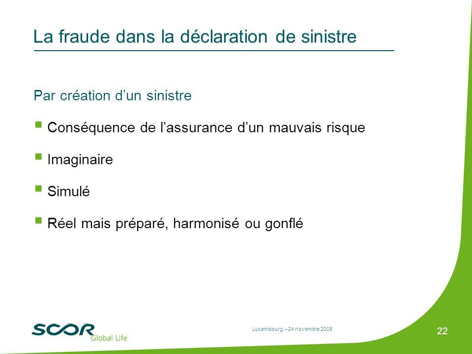 Luxembourg – 24 novembre 2008 22 La fraude dans la déclaration de sinistre Par création dun sinistre Conséquence de lassurance dun mauvais risque Imag