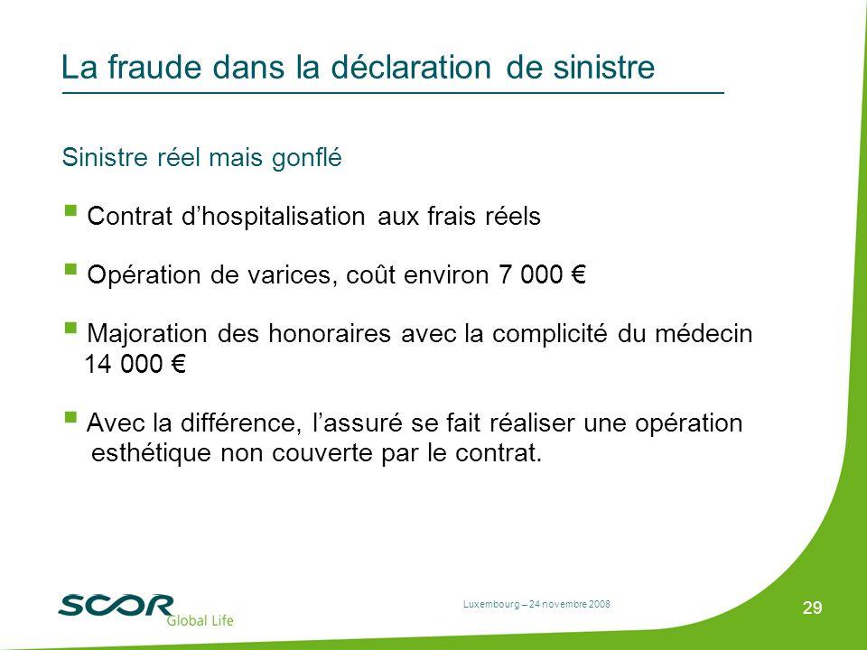 Luxembourg – 24 novembre 2008 29 Sinistre réel mais gonflé Contrat dhospitalisation aux frais réels Opération de varices, coût environ 7 000 Majoratio