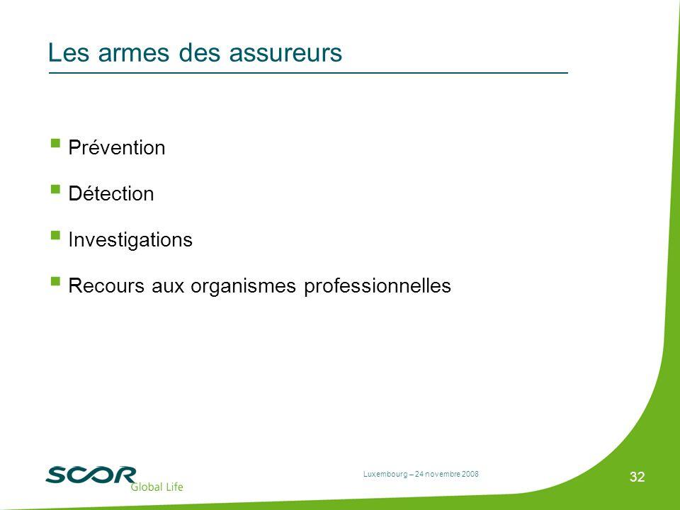 Luxembourg – 24 novembre 2008 32 Les armes des assureurs Prévention Détection Investigations Recours aux organismes professionnelles