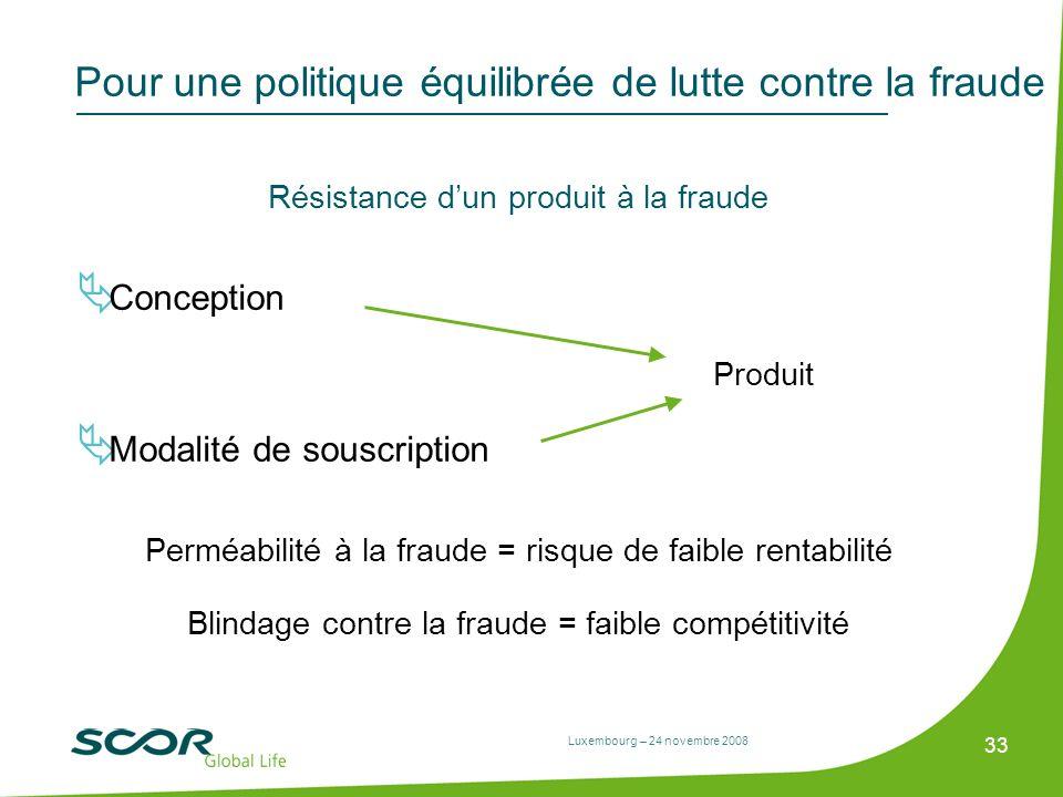 Luxembourg – 24 novembre 2008 33 Pour une politique équilibrée de lutte contre la fraude Résistance dun produit à la fraude Conception Produit Modalit