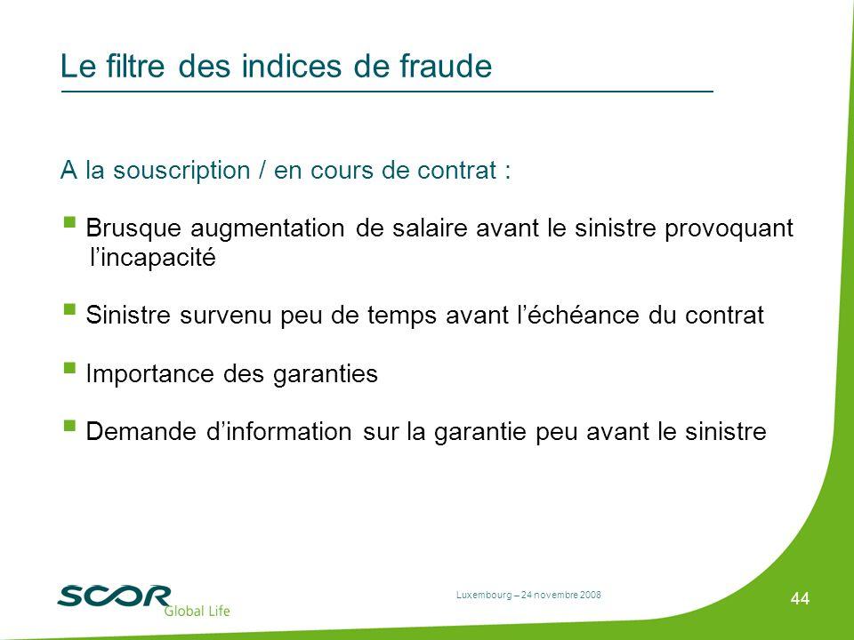 Luxembourg – 24 novembre 2008 44 Le filtre des indices de fraude A la souscription / en cours de contrat : Brusque augmentation de salaire avant le si
