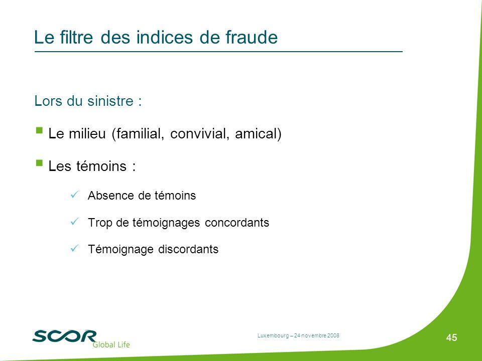 Luxembourg – 24 novembre 2008 45 Le filtre des indices de fraude Lors du sinistre : Le milieu (familial, convivial, amical) Les témoins : Absence de t