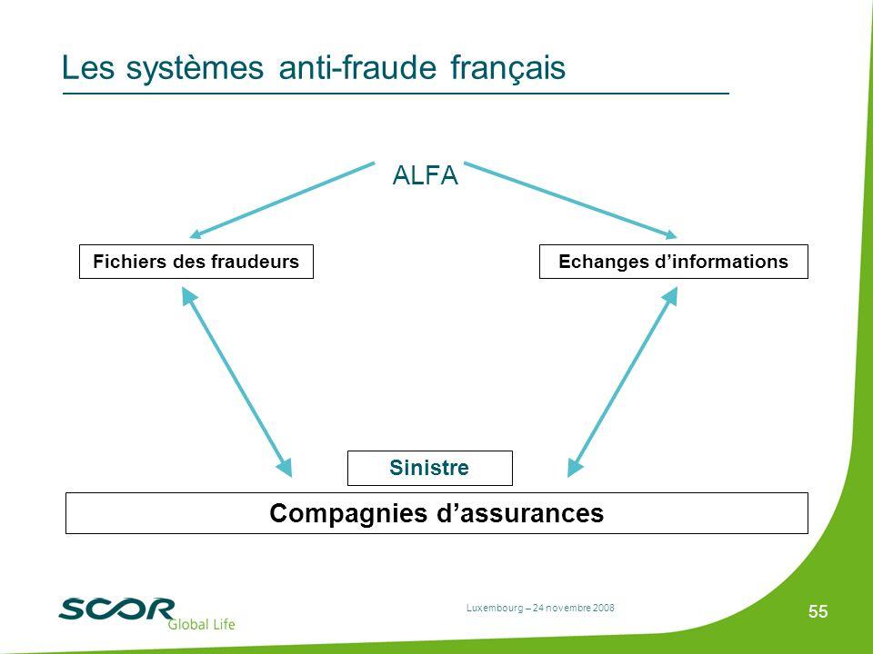 Luxembourg – 24 novembre 2008 55 Les systèmes anti-fraude français ALFA Fichiers des fraudeursEchanges dinformations Compagnies dassurances Sinistre
