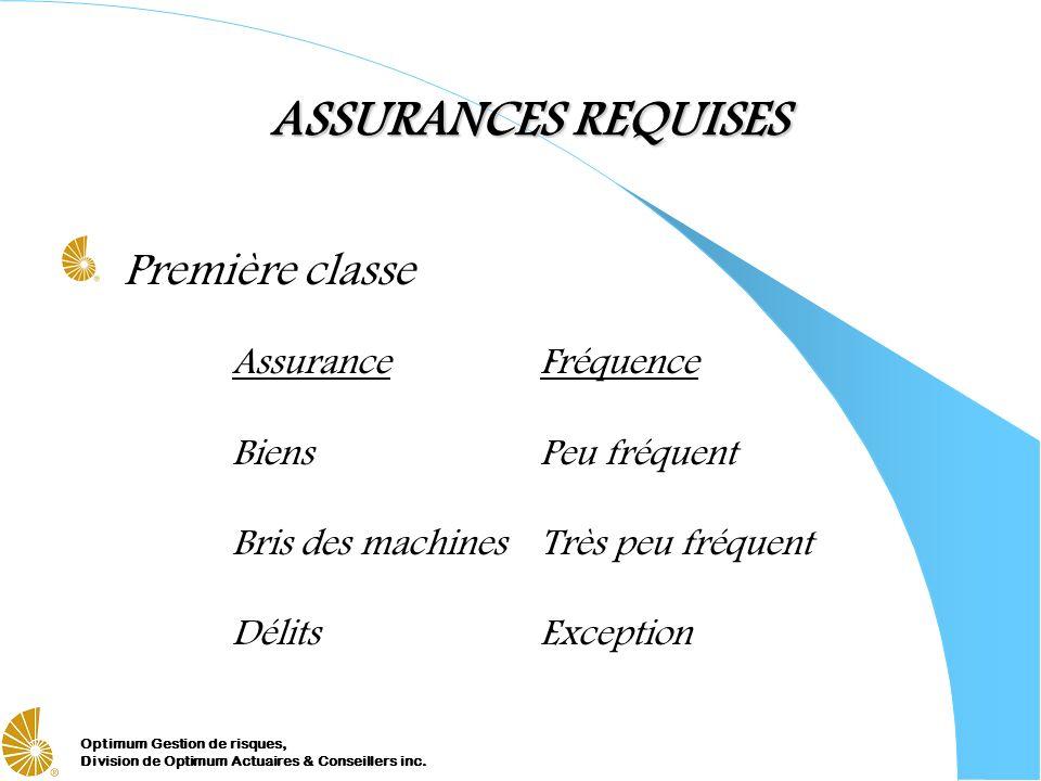 Optimum Gestion de risques, Division de Optimum Actuaires & Conseillers inc. ASSURANCES REQUISES Première classe AssuranceFréquence BiensPeu fréquent