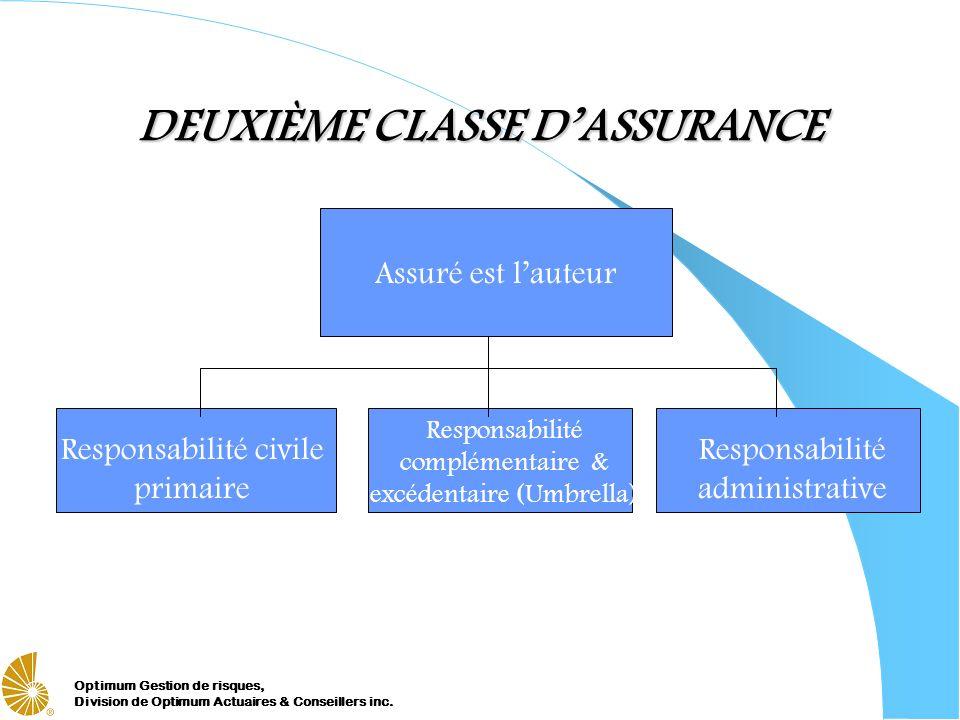 Optimum Gestion de risques, Division de Optimum Actuaires & Conseillers inc. DEUXIÈME CLASSE DASSURANCE Assuré est lauteur Responsabilité civile prima