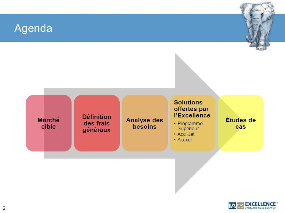 2 Agenda Marché cible Définition des frais généraux Analyse des besoins Solutions offertes par lExcellence Programme Supérieur Acci-Jet Accxel Études