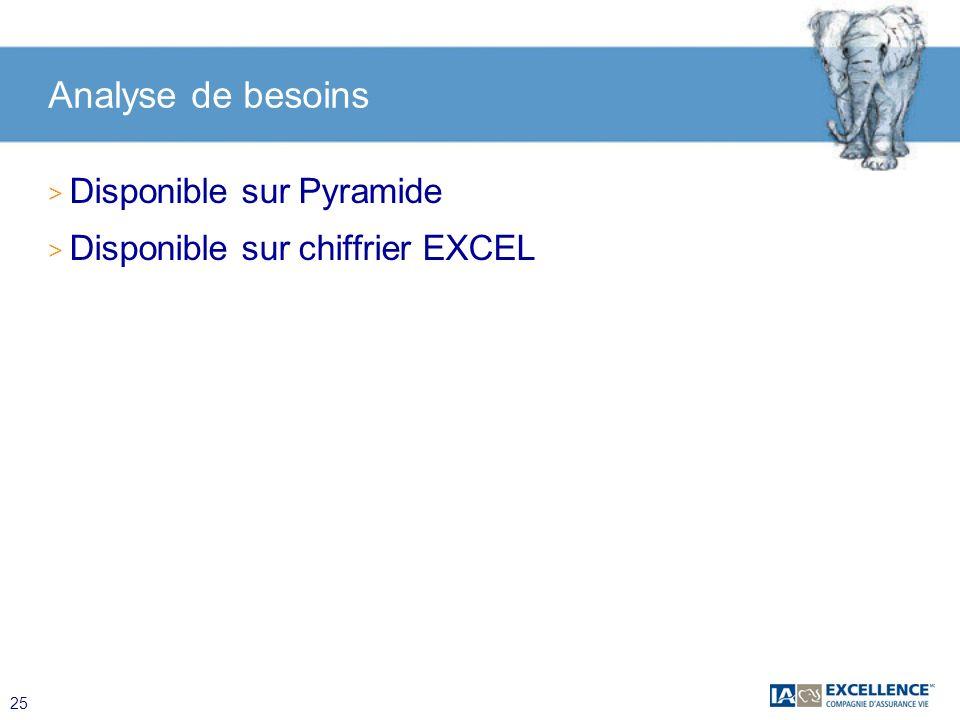 25 Analyse de besoins > Disponible sur Pyramide > Disponible sur chiffrier EXCEL