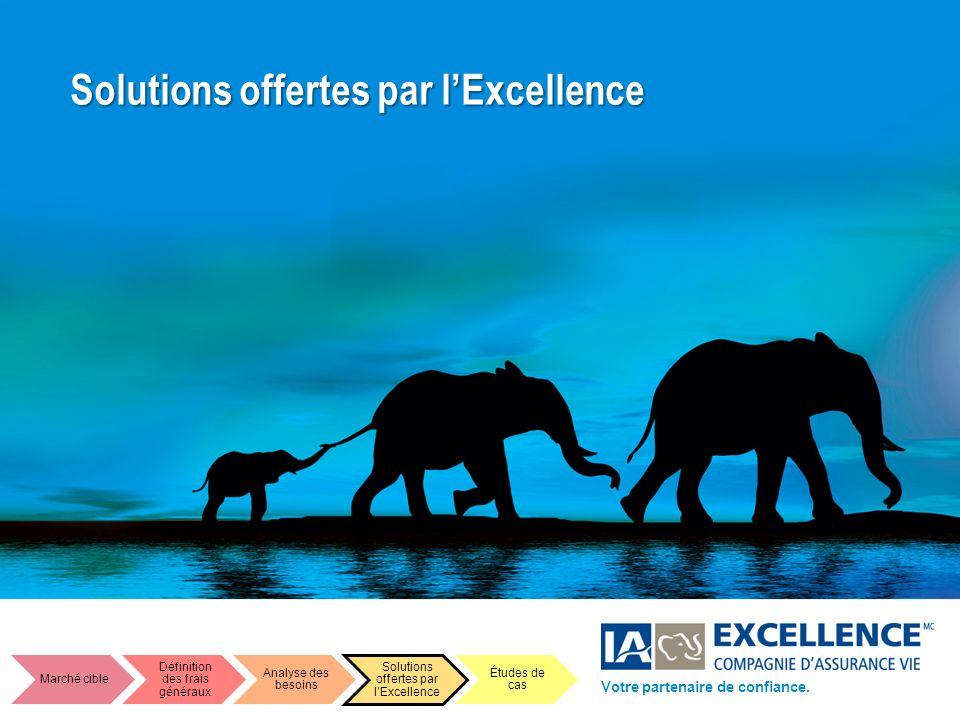 26 Solutions offertes par lExcellence Votre partenaire de confiance. Marché cible Définition des frais généraux Analyse des besoins Solutions offertes